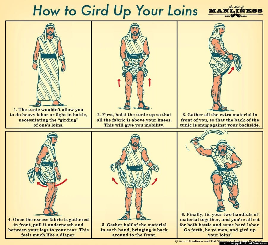 GIRD-YOUR-LOINS