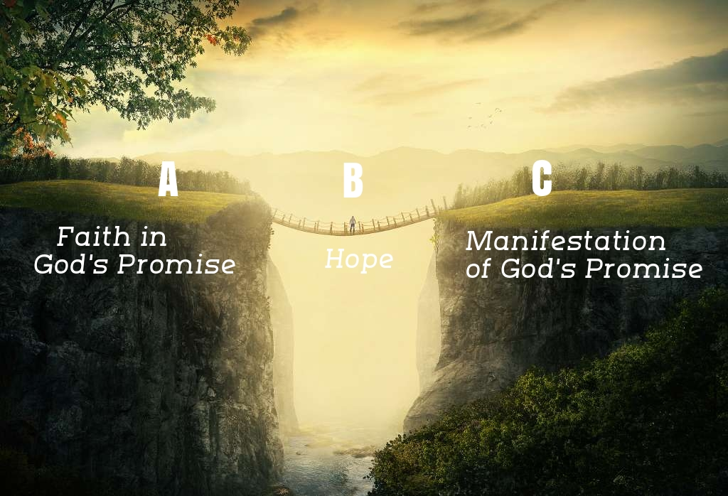 prophetic word august 2020